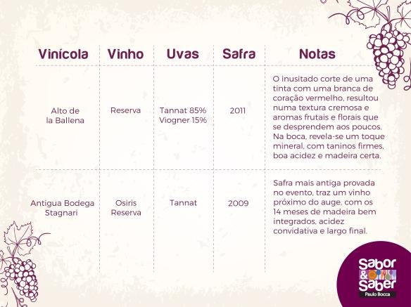 post-facebook-sabor-e-saber-lista-vinhos-01