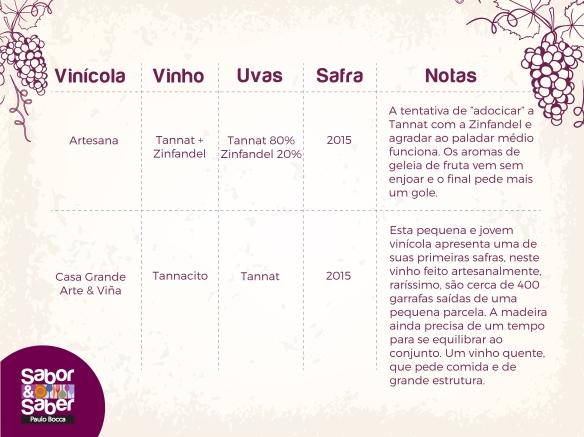 post-facebook-sabor-e-saber-lista-vinhos-02