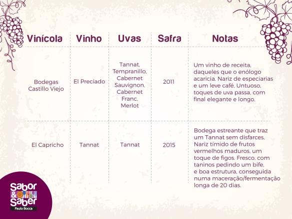 post-facebook-sabor-e-saber-lista-vinhos-03