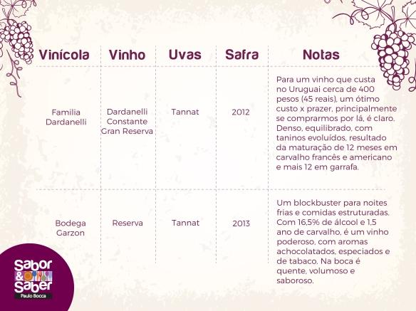 post-facebook-sabor-e-saber-lista-vinhos-04