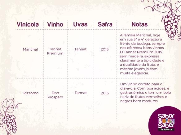 post-facebook-sabor-e-saber-lista-vinhos-05